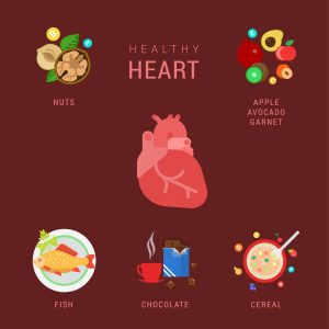 heart healthy food, nuts, fish, chocolate, avocado